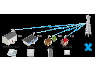 Выбор антенны